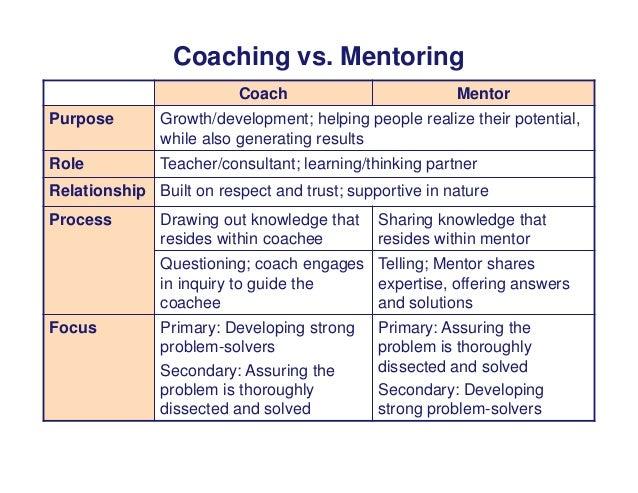 relationship between mentoring and coaching leadership