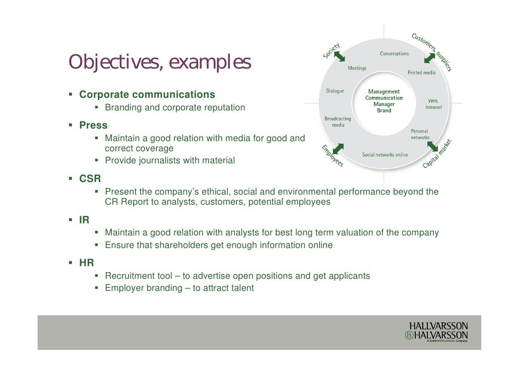 ROI for online corporate communications B 2010-09-30