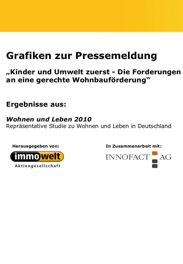 """Grafiken zur Pressemeldung""""Kinder und Umwelt zuerst - Die Forderungen der Deutschenan eine gerechte Wohnbauförderung""""Ergeb..."""