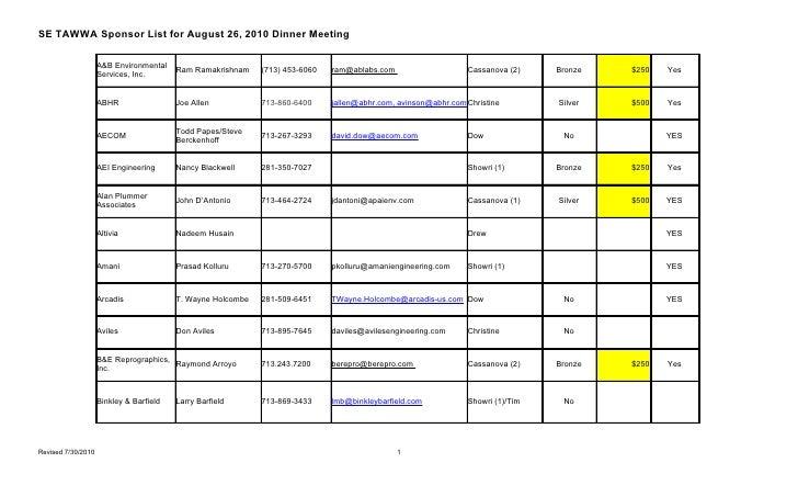 2010 10-21 setawwa sponsor list