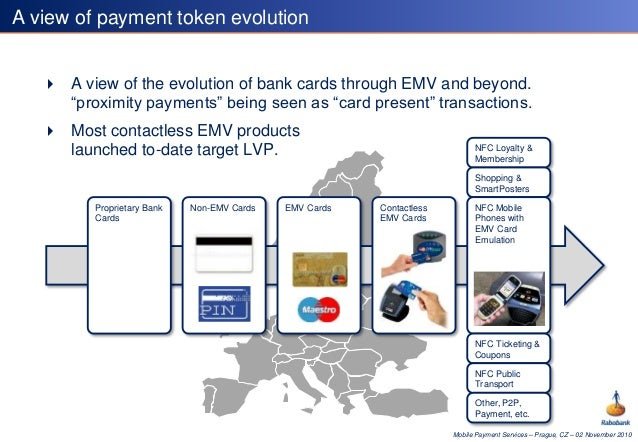 the evolution of banking History of banking including safe in the temple, greek and roman financiers.