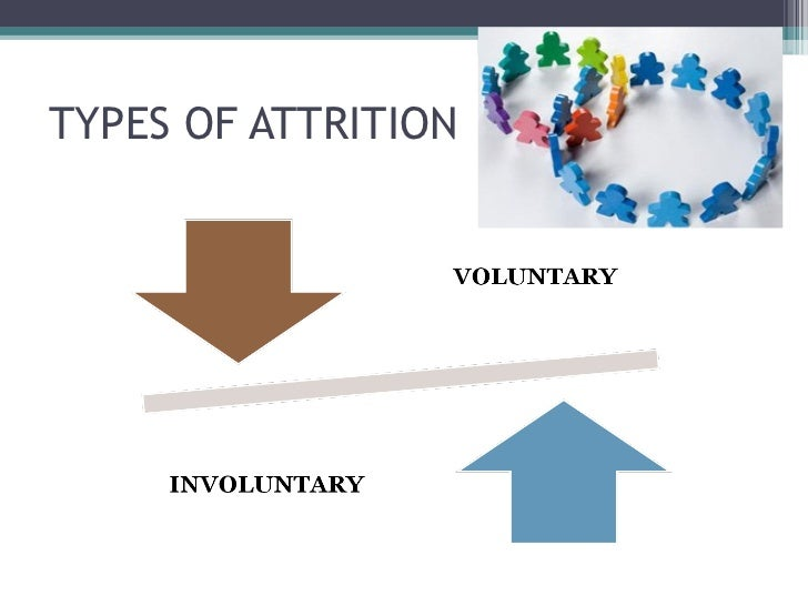 Attrition Analysis