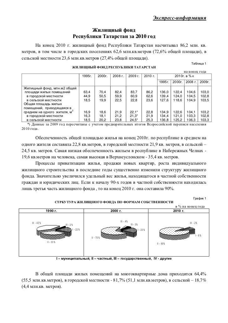 Экспресс-информация                                                   Жилищный фонд                                       ...