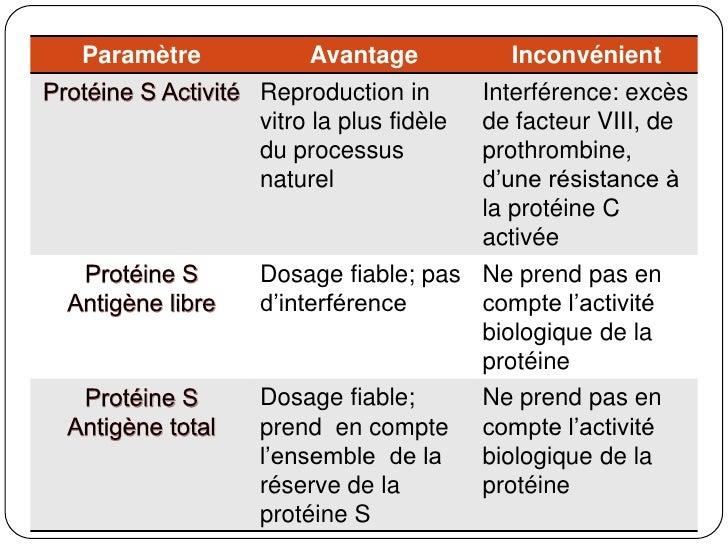 Comme traiter la varicosité initiale des veines