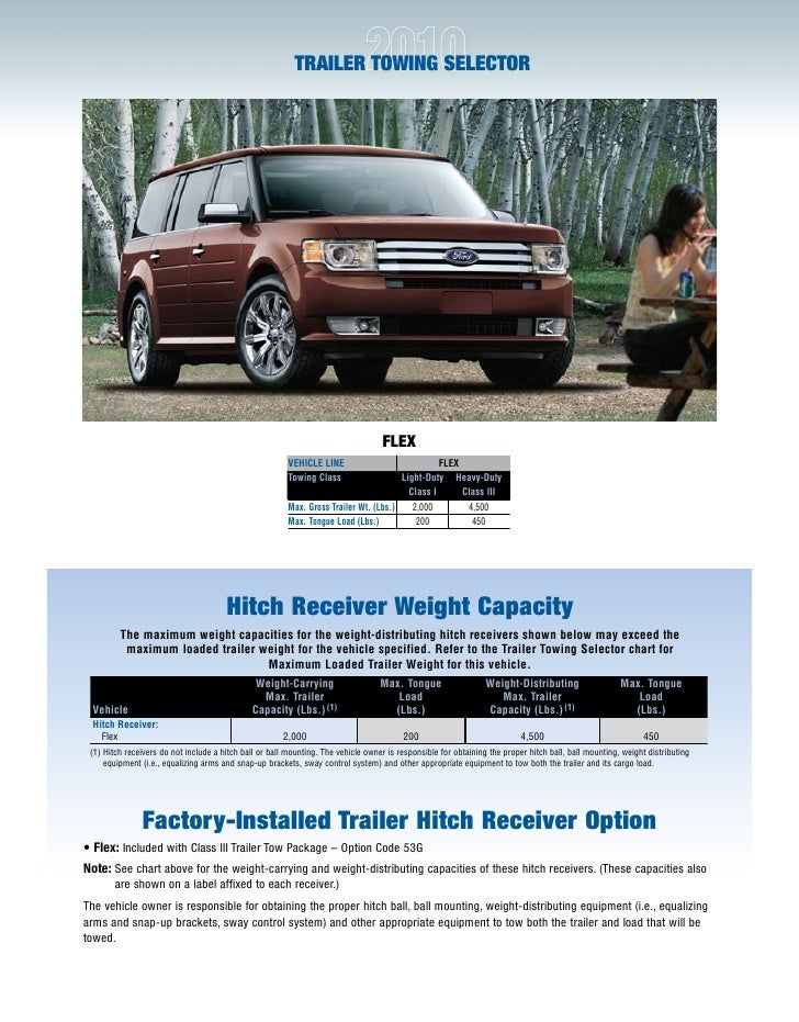 trailer towing selector flex vehicle line flex towing class light. Cars Review. Best American Auto & Cars Review