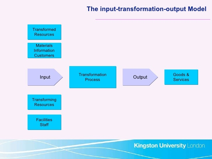 input transformation output model restaurant Input-process-output of hotel training in taiwan hsin-hsiu chang college of management , i-shou university ,  keywords: input-process-output model,.