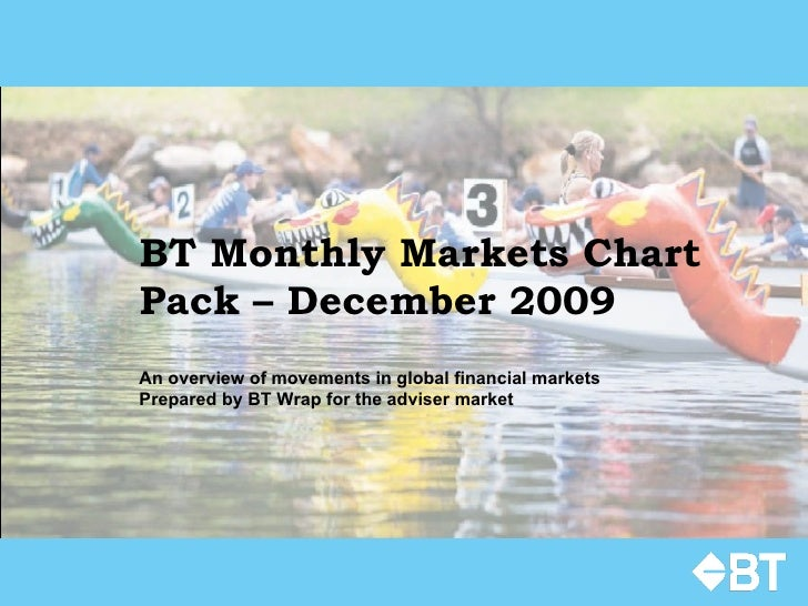 BT Monthly Markets Chart Pack – December 2009 An overview of movements in global financial markets Prepared by BT Wrap for...