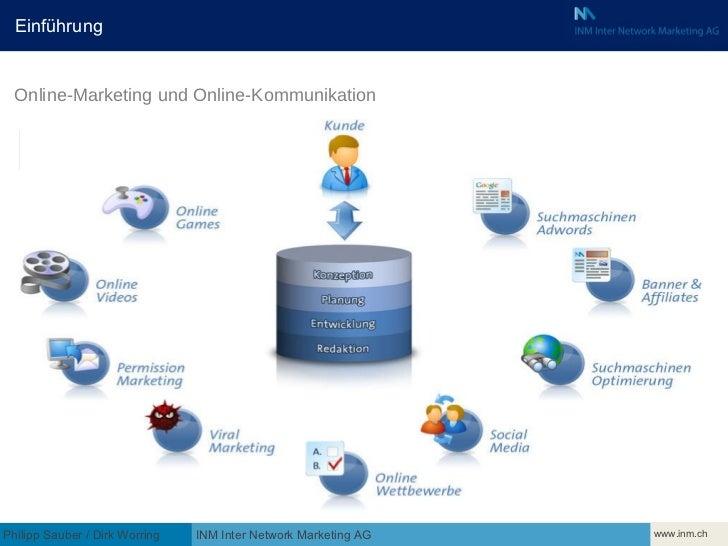 www.inm.ch INM Inter Network Marketing AG Philipp Sauber / Dirk Worring Einführung Online-Marketing und Online-Kommunikation