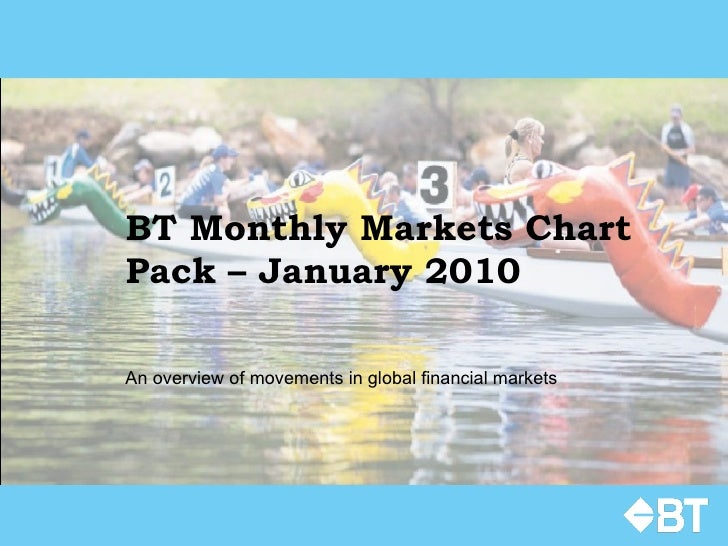 BT Financial Monthly Market Chart - January 2010