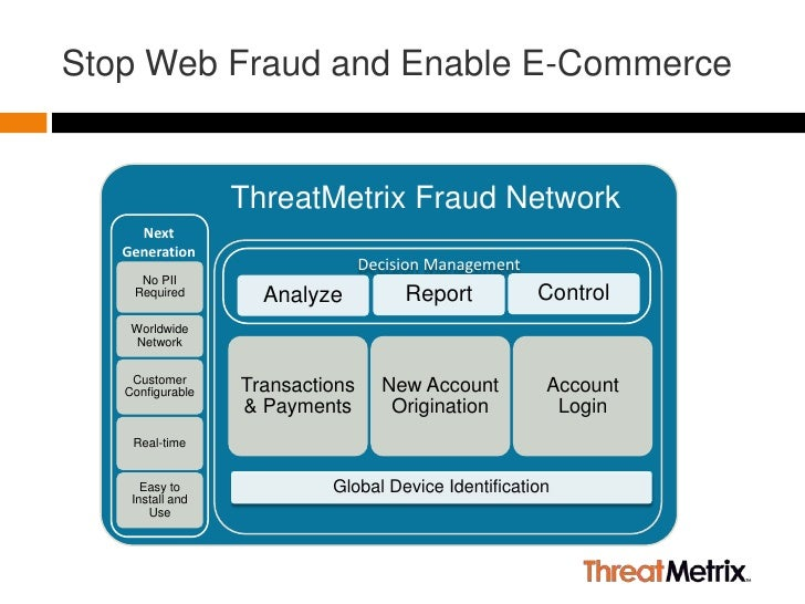 Stop Web Fraud and Enable E-Commerce<br />ThreatMetrix Fraud Network<br />Next<br />Generation<br />