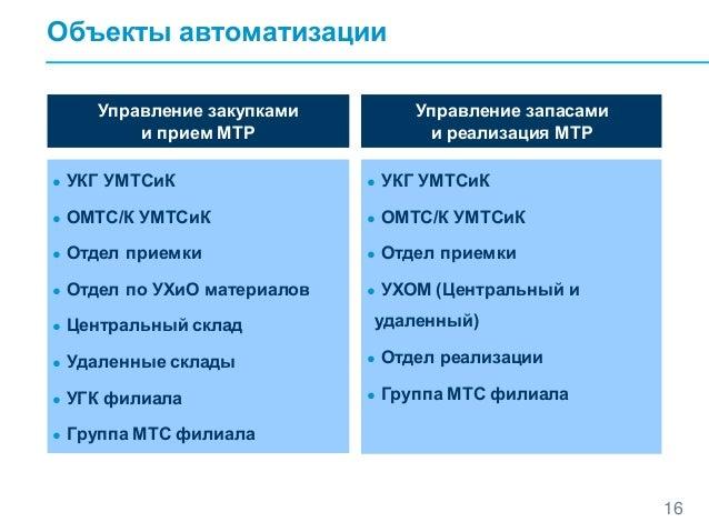 МТС филиала 16 Управление