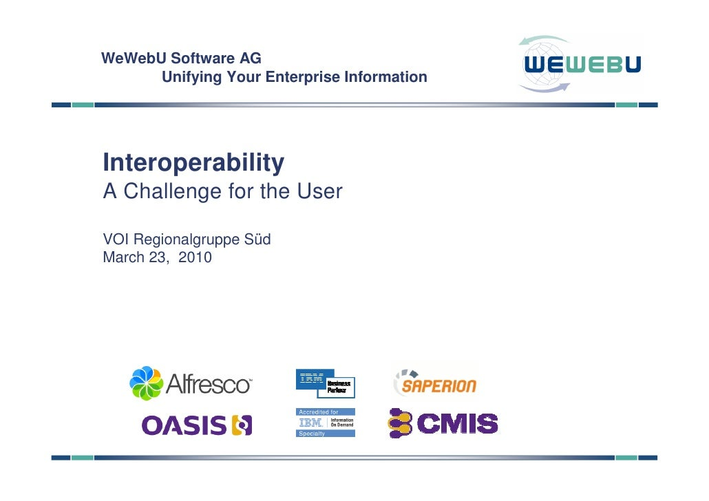WeWebU Software AG       Unifying Your Enterprise Information     Interoperability A Challenge for the User  VOI Regionalg...