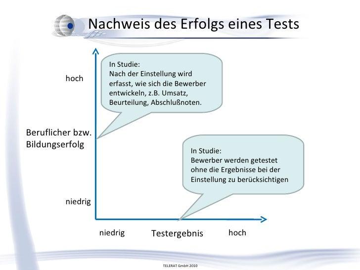 TELERAT GmbH 2010 Nachweis des Erfolgs eines Tests Beruflicher bzw.  Bildungserfolg Testergebnis niedrig niedrig hoch hoch...