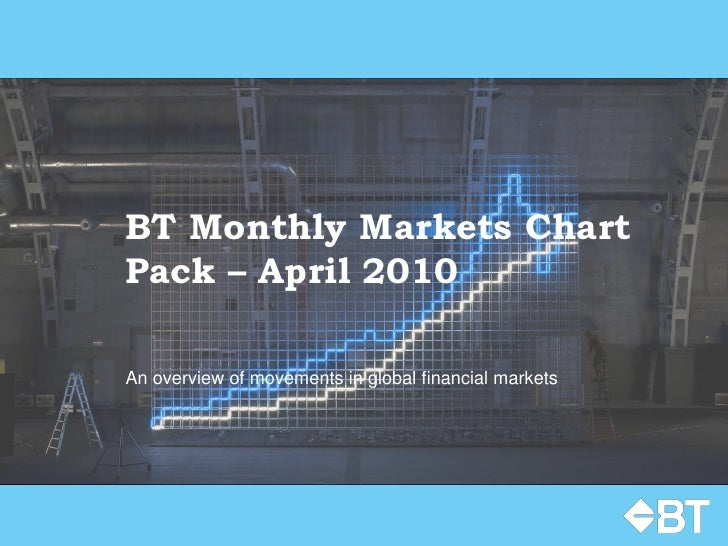 BT Financial Monthly Chart - April 2010