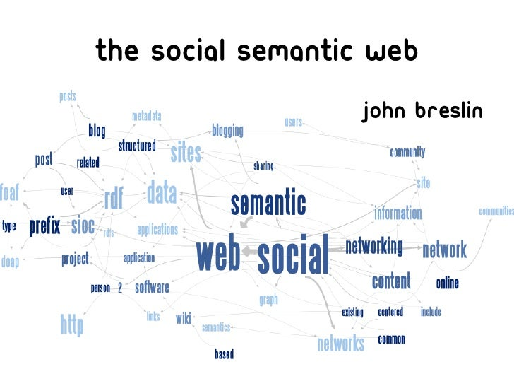 The social semantic web                   John breslin
