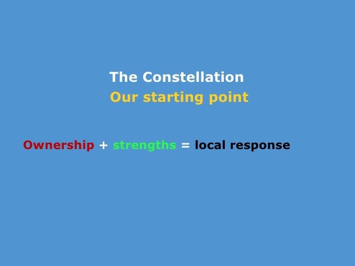 Community Life Competence - EN