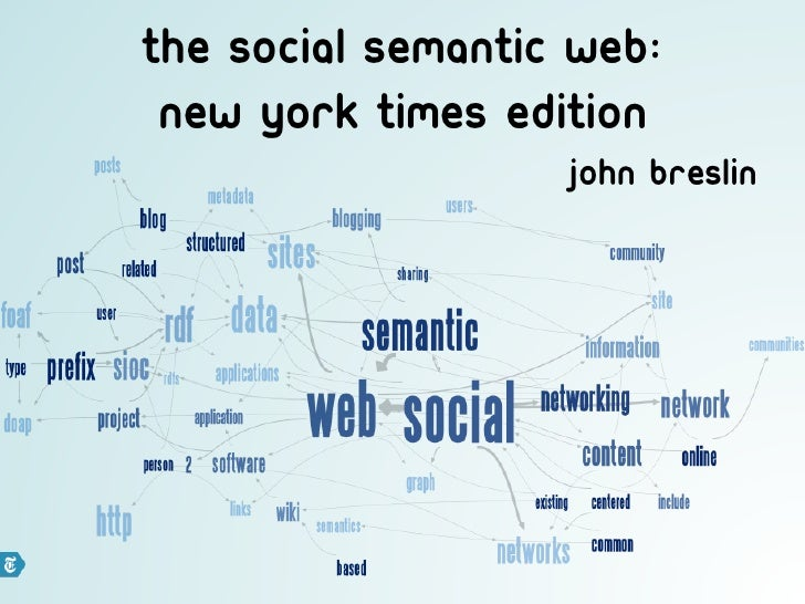 The Social Semantic Web: New York Times Edition