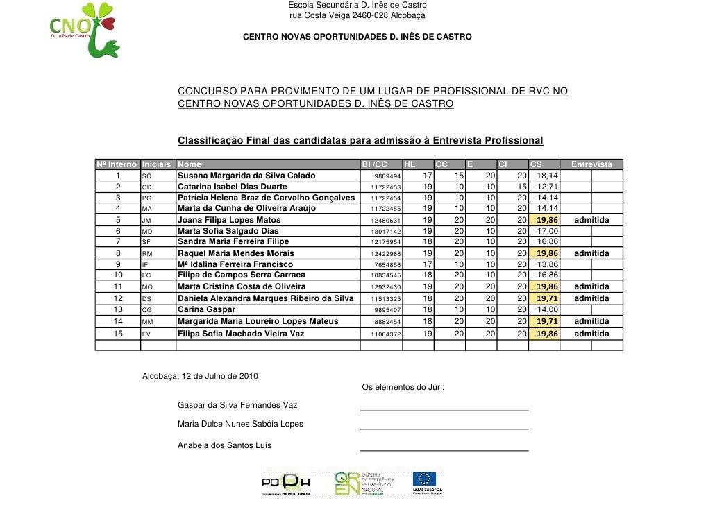 2010-07-13 Recrutamento CNO - Resultados