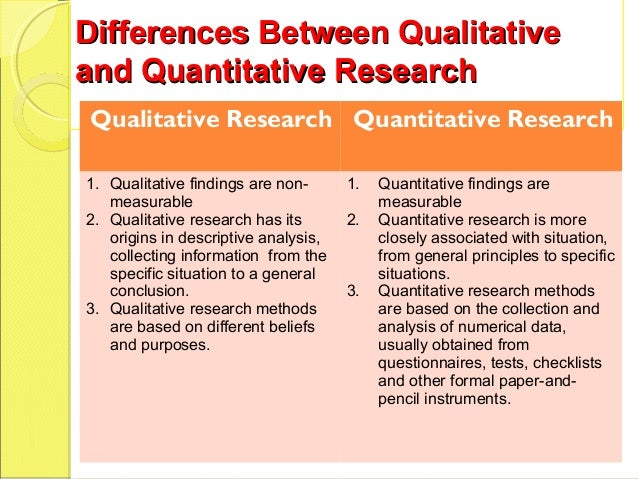 difference of qualitative and quantitative research There has probably been more energy expended on debating the differences between and relative advantages of qualitative and quantitative methods than almost any other.