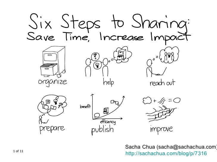 Six Steps to Sharing