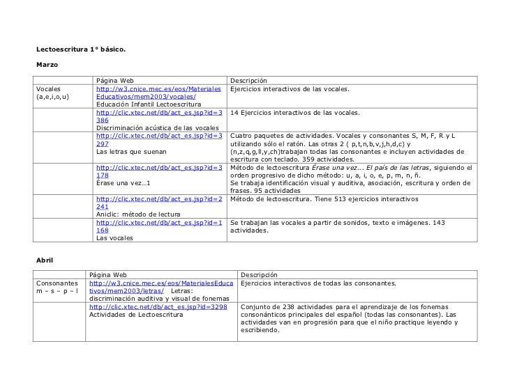 Lectoescritura 1° básico.Marzo                Página Web                                DescripciónVocales         http://...