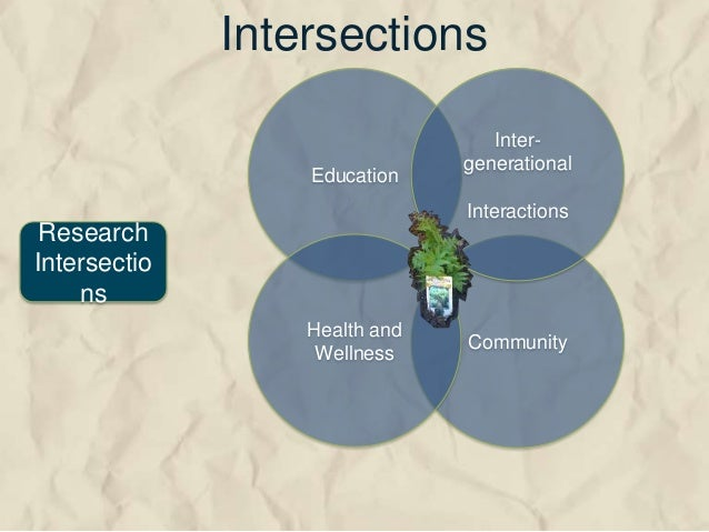 Intersections                                  Inter-                               generational                  Educatio...