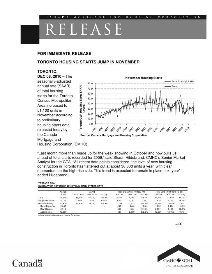 FOR IMMEDIATE RELEASETORONTO HOUSING STARTS JUMP IN NOVEMBERTORONTO,DEC 08, 2010 – The                                    ...