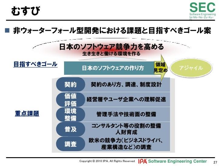 むすび SEC Software Engineering for Mo・No・Zu・Ku・ Ri  非ウォヸタヸフォヸル型開発における課題と目指すべきゴヸル案 日本のソフトウェア競争力を高める