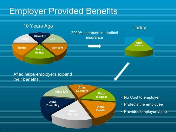 a highlight of the benefits of supplemental insurance A brief history of aetna medicare supplement plans aetna can the benefits it will provide them with these are some highlights of aetna medicare supplement.