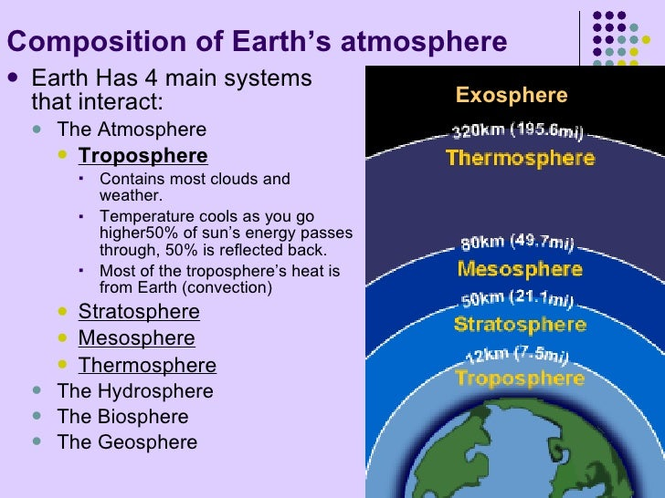 atmosphere of earth essay atmosphere of earth from wikipedia, the free encyclopedia jump to: navigation, search air redirects here for other uses, see air (disambiguation.