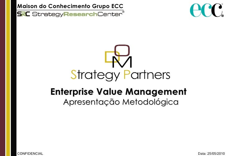 Data: 25/05/2010 CONFIDENCIAL Maison do Conhecimento Grupo ECC   Enterprise Value Management  Apresentação Metodológica