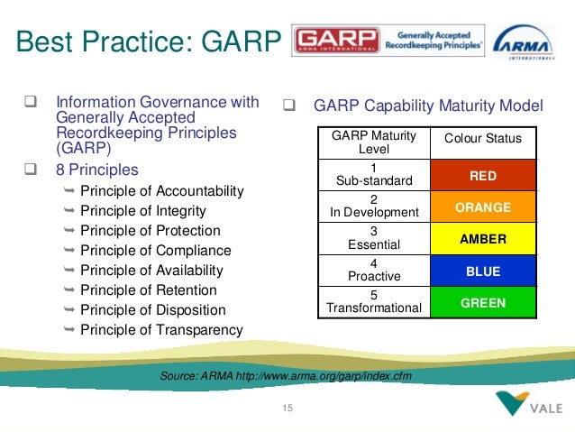 principles of managing information The not-so-recent focus on information governance has generated a renewed interest in records management here is a look at the landscape and review of eight important principles of records management.