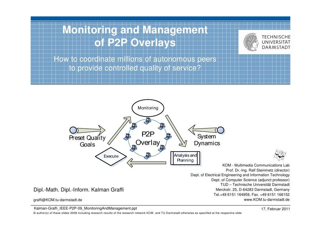 Kalman Graffi - 15 Slide on Monitoring P2P Systems - 2010