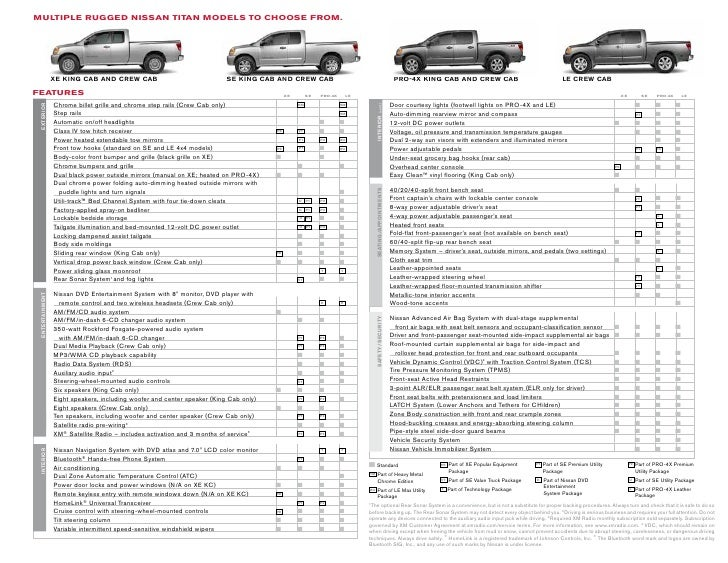 Nissan Titan King Cab Bed Length