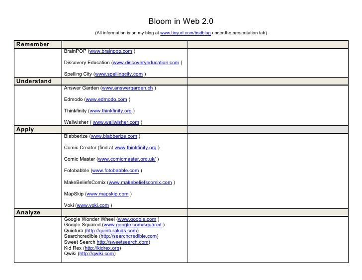 Bloom in Web 2.0                           (All information is on my blog at www.tinyurl.com/bsdblog under the presentatio...