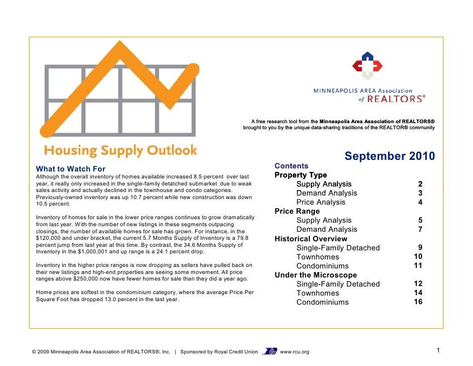 2010 real estate market report