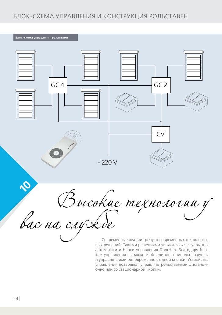 Блок-схема управления и