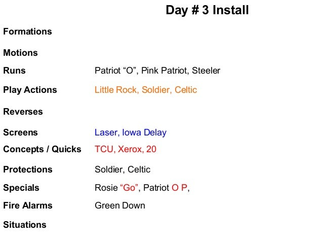 """Day # 3 Install Formations Motions Runs  Patriot """"O"""", Pink Patriot, Steeler  Play Actions  Little Rock, Soldier, Celtic  R..."""