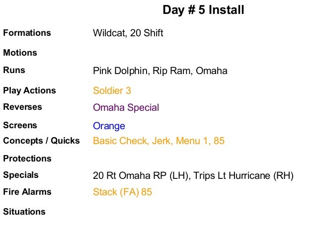 Day # 5 Install Formations  Wildcat, 20 Shift  Motions Runs  Pink Dolphin, Rip Ram, Omaha  Play Actions  Soldier 3  Revers...