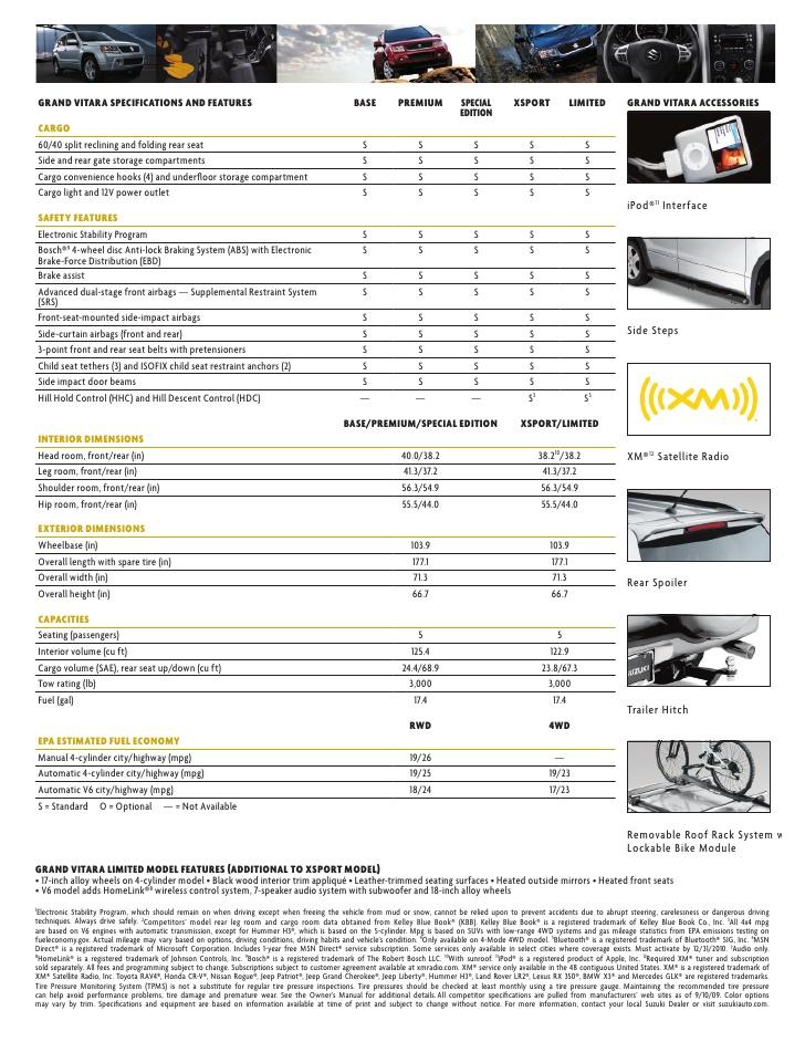 2010 Suzuki Grand Vitara Brochure Dayton, Ohio