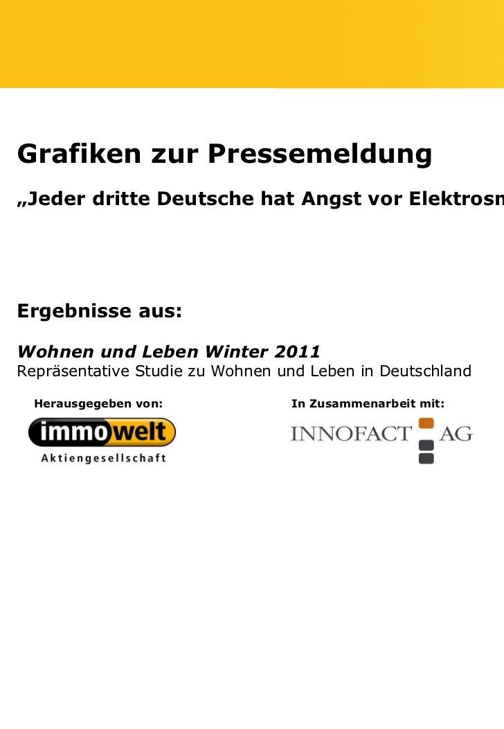"""Grafiken zur Pressemeldung""""Jeder dritte Deutsche hat Angst vor Elektrosmog""""Ergebnisse aus:Wohnen und Leben Winter 2011Repr..."""