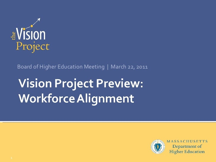 Vision Project Preview: Workforce Alignment