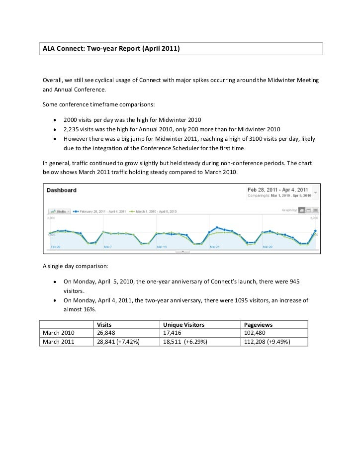 ALA Connect Two-Year Report (April 2011)