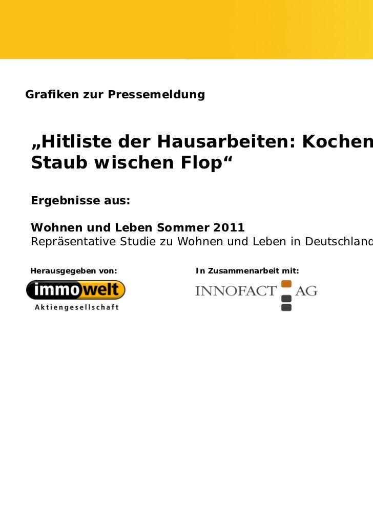 """Grafiken zur Pressemeldung""""Hitliste der Hausarbeiten: Kochen Top,Staub wischen Flop""""Ergebnisse aus:Wohnen und Leben Sommer..."""