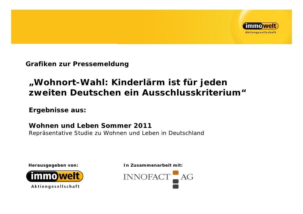 """Grafiken zur Pressemeldung""""Wohnort-Wahl: Kinderlärm ist für jedenzweiten Deutschen ein Ausschlusskriterium""""Ergebnisse aus:..."""