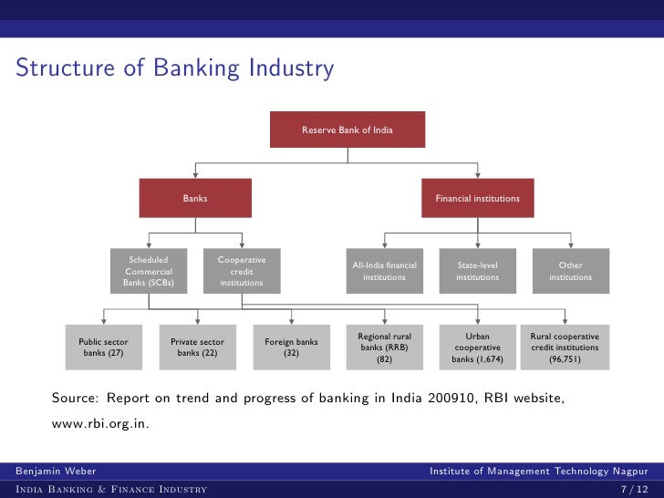 u k banking industry report Banking industry this report is an abridged version of the review team™s more detailed paper, the uk banking industry: a comprehensive survey.