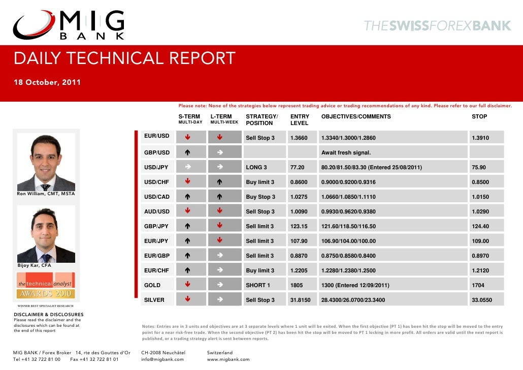 DAILY TECHNICAL REPORT18 October, 2011                                                                     Please note: No...