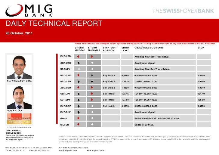 DAILY TECHNICAL REPORT26 October, 2011                                                                    Please note: Non...