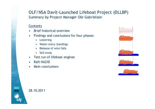 OLF/NSA Davit-Launched Lifeboat Project (DLLBP)    Summary by Project Manager Ole Gabrielsen    Contents    • Brief histor...