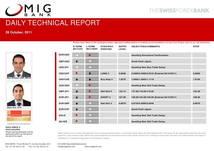 DAILY TECHNICAL REPORT28 October, 2011                                                                    Please note: Non...